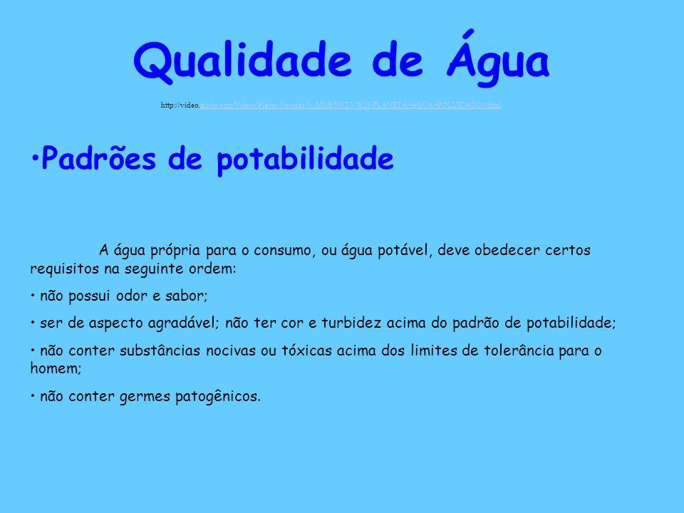 Qualidade de Água http://video.globo.com/Videos/Player/Noticias/0,,GIM656527-7823-PLANETA+AGUA+POLUICAO,00.htmlglobo.com/Videos/Player/Noticias/0,,GIM