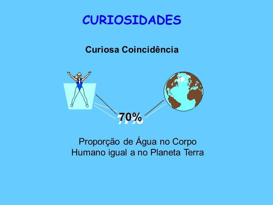 CURIOSIDADES Curiosa Coincidência Proporção de Água no Corpo Humano igual a no Planeta Terra
