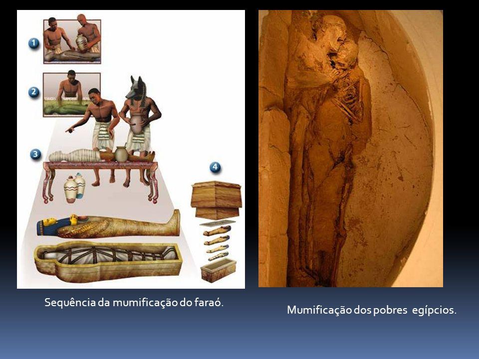 Sequência da mumificação do faraó. Mumificação dos pobres egípcios.