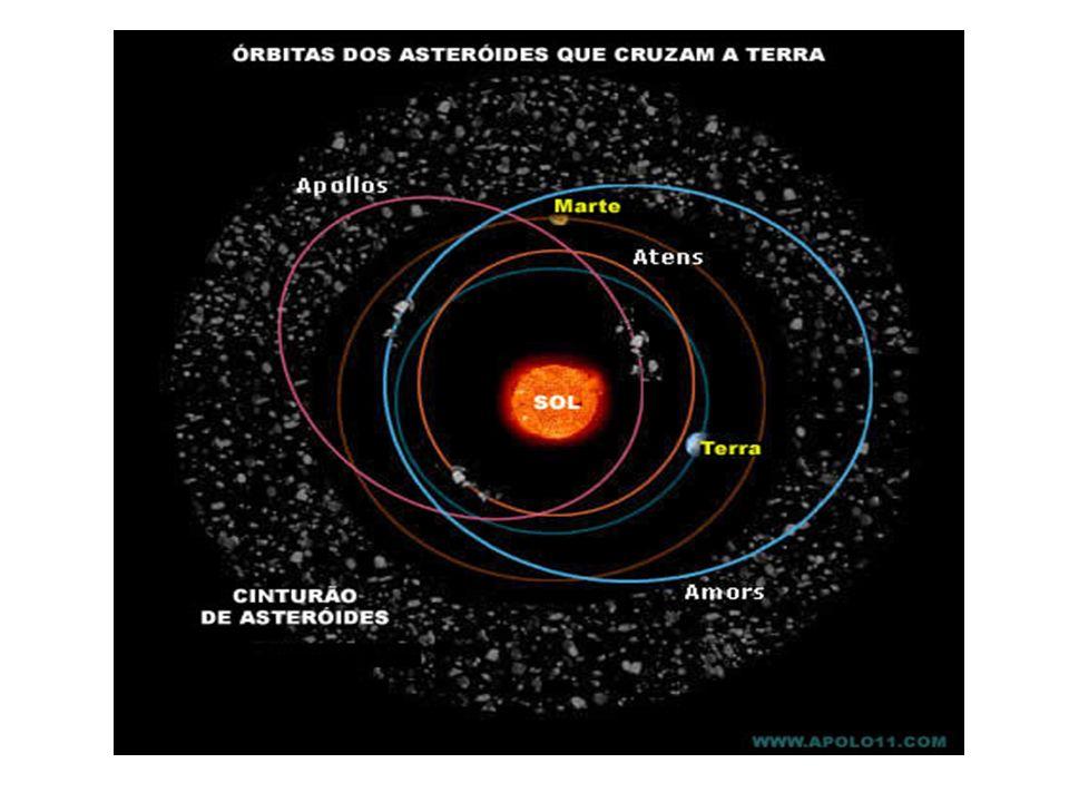 Meteoros Meteoro designa o fenômeno luminoso observado quando da passagem de um meteoróide pela atmosfera terrestre.