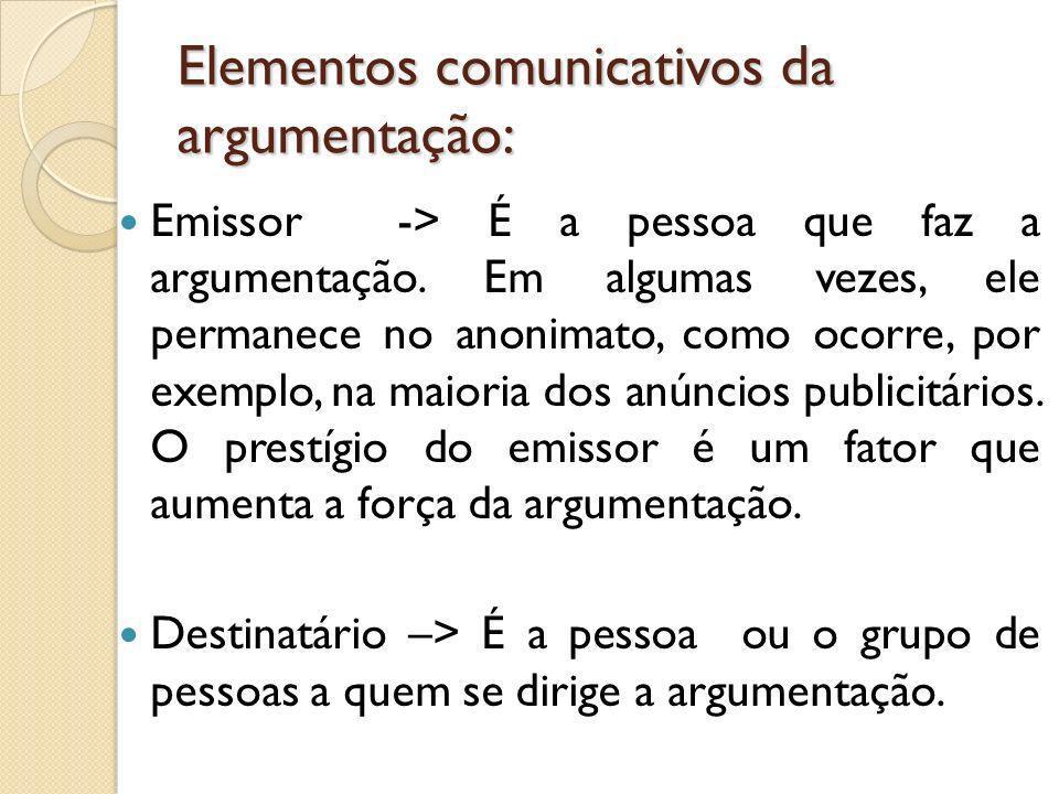 O modo de argumentação –> Diz respeito a questões como o caráter público ou privado da argumentação, a presença ou a ausência física do destinatário, assim por diante.