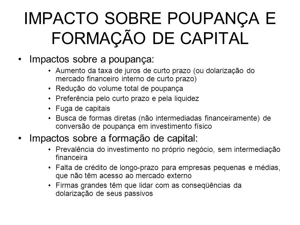 IMPACTO SOBRE POUPANÇA E FORMAÇÃO DE CAPITAL Impactos sobre a poupança: Aumento da taxa de juros de curto prazo (ou dolarização do mercado financeiro