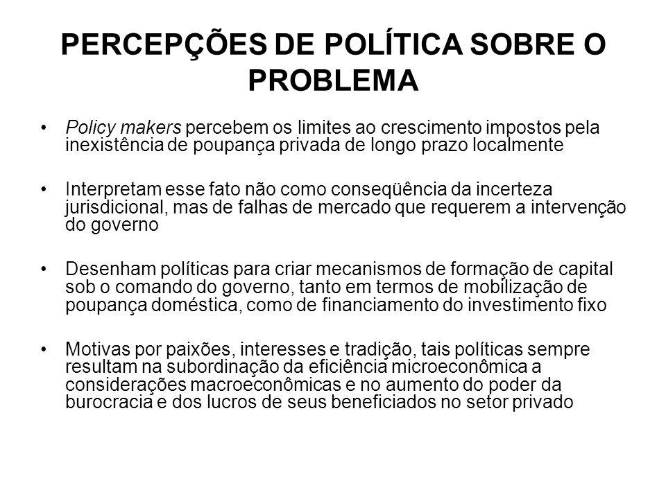 PERCEPÇÕES DE POLÍTICA SOBRE O PROBLEMA Policy makers percebem os limites ao crescimento impostos pela inexistência de poupança privada de longo prazo