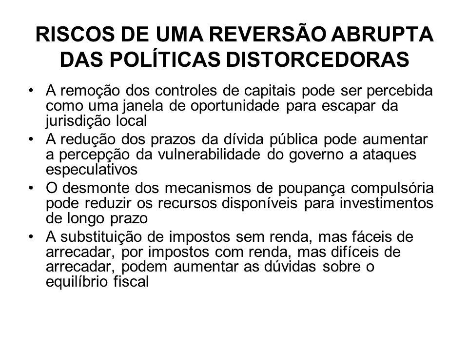 RISCOS DE UMA REVERSÃO ABRUPTA DAS POLÍTICAS DISTORCEDORAS A remoção dos controles de capitais pode ser percebida como uma janela de oportunidade para