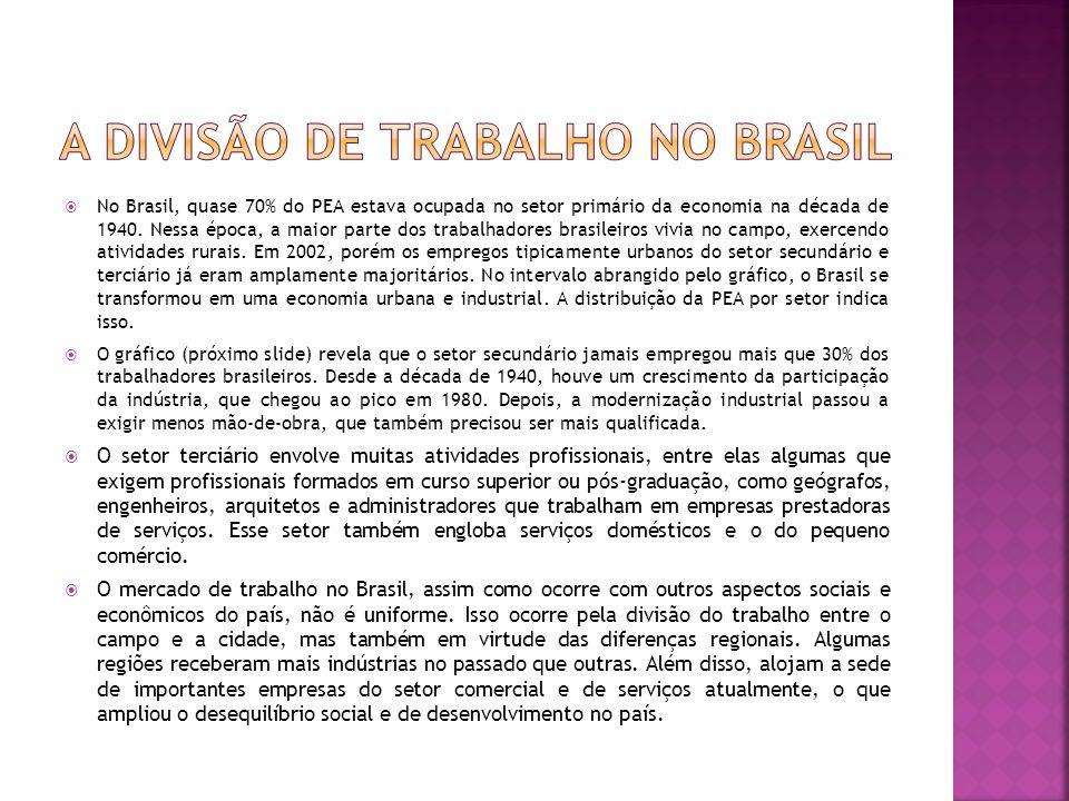 No Brasil, quase 70% do PEA estava ocupada no setor primário da economia na década de 1940. Nessa época, a maior parte dos trabalhadores brasileiros v