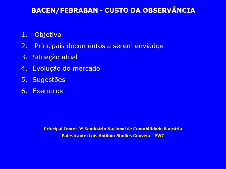 BACEN/FEBRABAN - CUSTO DA OBSERVÂNCIA 1. Objetivo 2. Principais documentos a serem enviados 3.Situação atual 4.Evolução do mercado 5.Sugestões 6.Exemp