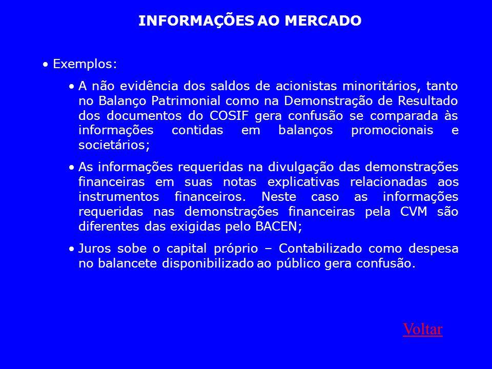 INFORMAÇÕES AO MERCADO Exemplos: A não evidência dos saldos de acionistas minoritários, tanto no Balanço Patrimonial como na Demonstração de Resultado
