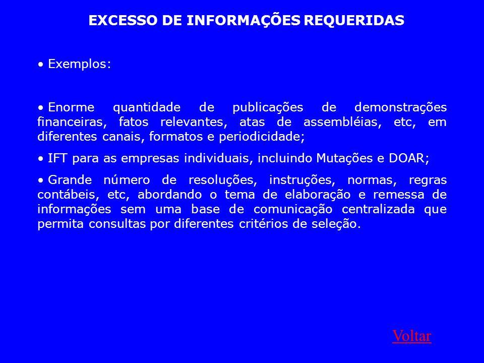 EXCESSO DE INFORMAÇÕES REQUERIDAS Exemplos: Enorme quantidade de publicações de demonstrações financeiras, fatos relevantes, atas de assembléias, etc,