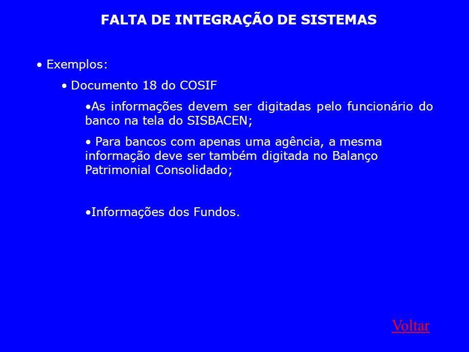 FALTA DE INTEGRAÇÃO DE SISTEMAS Exemplos: Documento 18 do COSIF As informações devem ser digitadas pelo funcionário do banco na tela do SISBACEN; Para