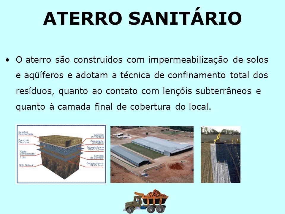 O ATERRO SANITÁRIO É um método em que o lixo é comprimido por intermédio de máquinas que diminuem o volume. Com o trabalho do trator, o lixo é empurra