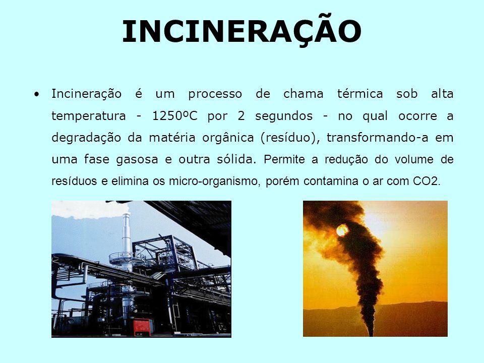 O aterro são construídos com impermeabilização de solos e aqüíferos e adotam a técnica de confinamento total dos resíduos, quanto ao contato com lençó