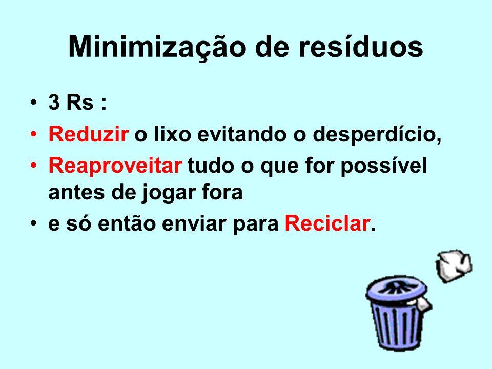 Cada brasileiro que viva até os 70 anos vai produzir 25 toneladas de detritos. 1.000 Kg de vidro reciclado= 1300Kg de areia extraída poupada 1.000 Kg