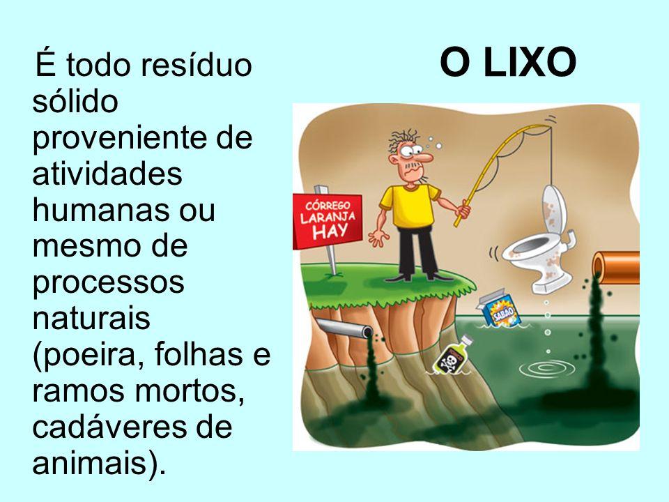 QUAL O DESTINO DO LIXO DO PLANETA