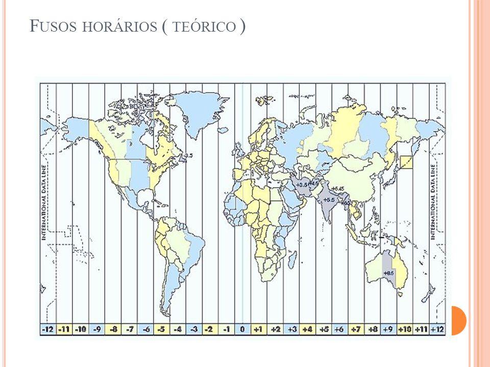 F USOS HORÁRIOS ( TEÓRICO )