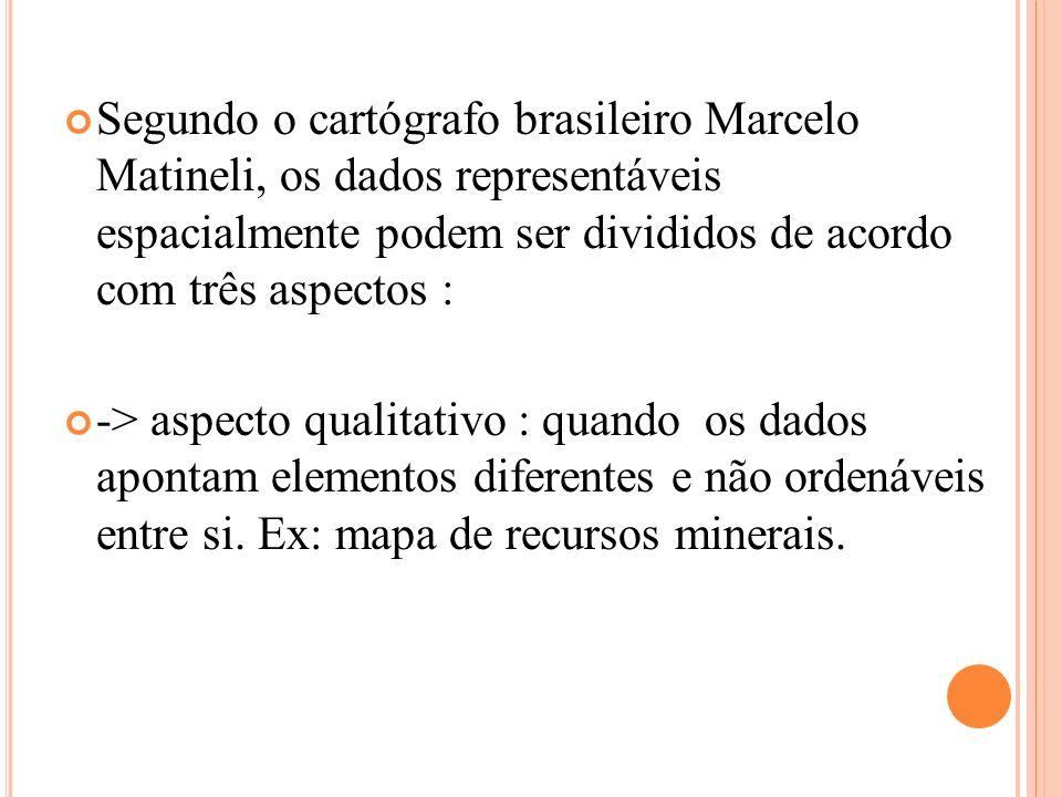 Segundo o cartógrafo brasileiro Marcelo Matineli, os dados representáveis espacialmente podem ser divididos de acordo com três aspectos : -> aspecto q