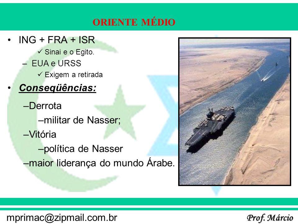 Prof. Márcio mprimac@zipmail.com.br ORIENTE MÉDIO ING + FRA + ISR Sinai e o Egito. –EUA e URSS Exigem a retirada Conseqüências: –Derrota –militar de N