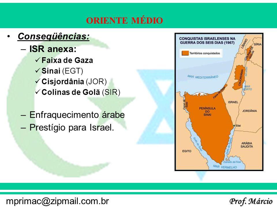 Prof. Márcio mprimac@zipmail.com.br ORIENTE MÉDIO Conseqüências: –ISR anexa: Faixa de Gaza Sinai (EGT) Cisjordânia (JOR) Colinas de Golã (SIR) –Enfraq