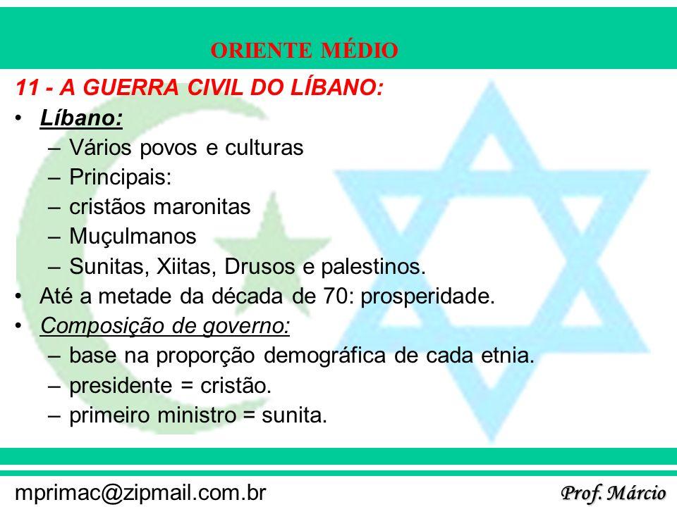 Prof. Márcio mprimac@zipmail.com.br ORIENTE MÉDIO 11 - A GUERRA CIVIL DO LÍBANO: Líbano: –Vários povos e culturas –Principais: –cristãos maronitas –Mu