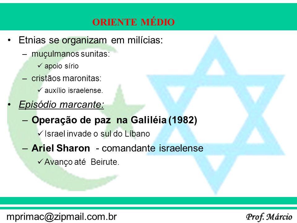 Prof. Márcio mprimac@zipmail.com.br ORIENTE MÉDIO Etnias se organizam em milícias: –muçulmanos sunitas: apoio sírio –cristãos maronitas: auxílio israe