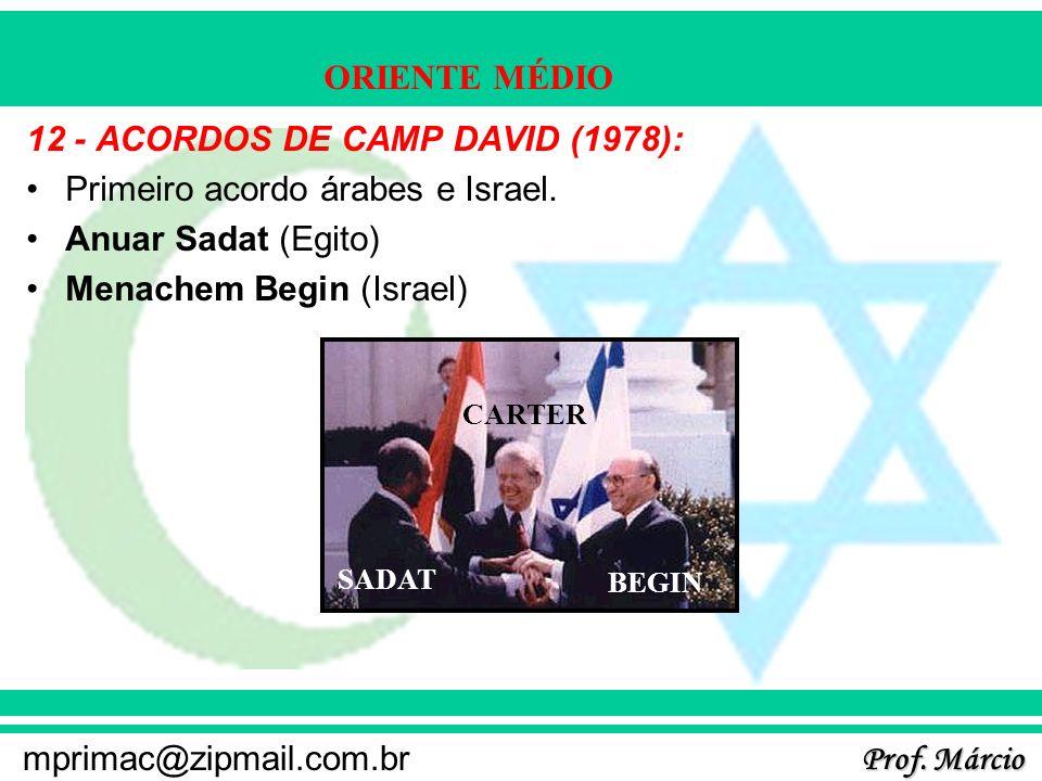 Prof. Márcio mprimac@zipmail.com.br ORIENTE MÉDIO 12 - ACORDOS DE CAMP DAVID (1978): Primeiro acordo árabes e Israel. Anuar Sadat (Egito) Menachem Beg