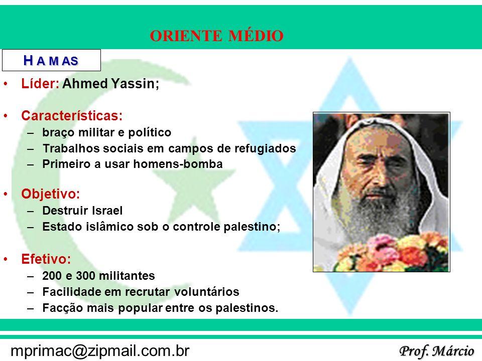 Prof. Márcio mprimac@zipmail.com.br ORIENTE MÉDIO H A M AS Líder: Ahmed Yassin; Características: –braço militar e político –Trabalhos sociais em campo