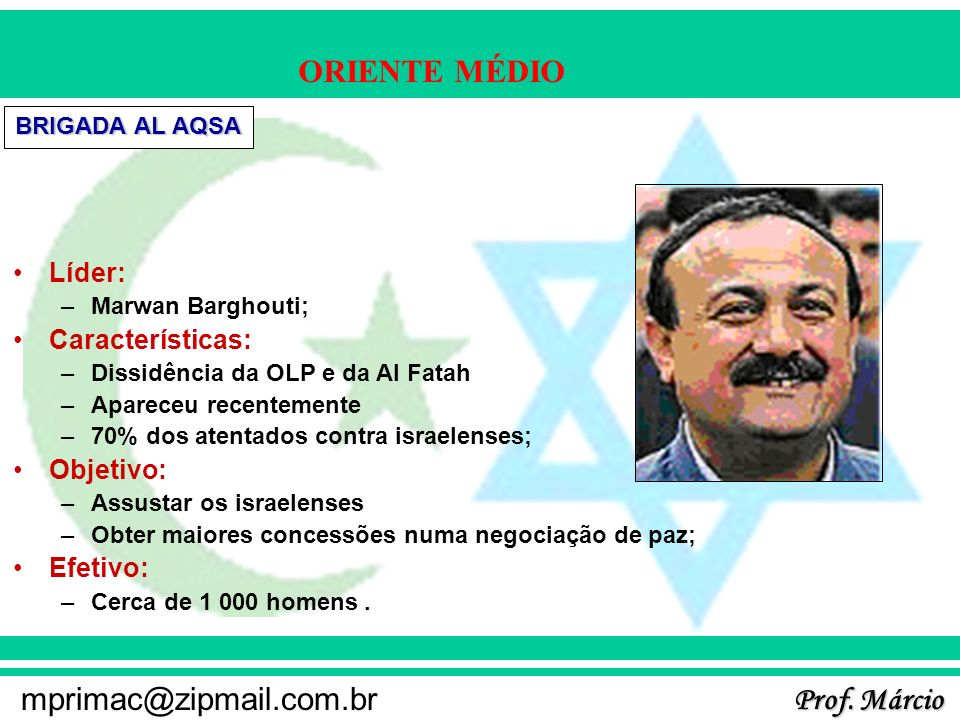 Prof. Márcio mprimac@zipmail.com.br ORIENTE MÉDIO BRIGADA AL AQSA Líder: –Marwan Barghouti; Características: –Dissidência da OLP e da Al Fatah –Aparec