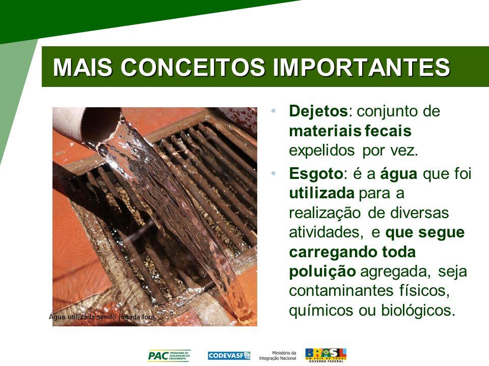 MAIS CONCEITOS IMPORTANTES Dejetos: conjunto de materiais fecais expelidos por vez. Esgoto: é a água que foi utilizada para a realização de diversas a