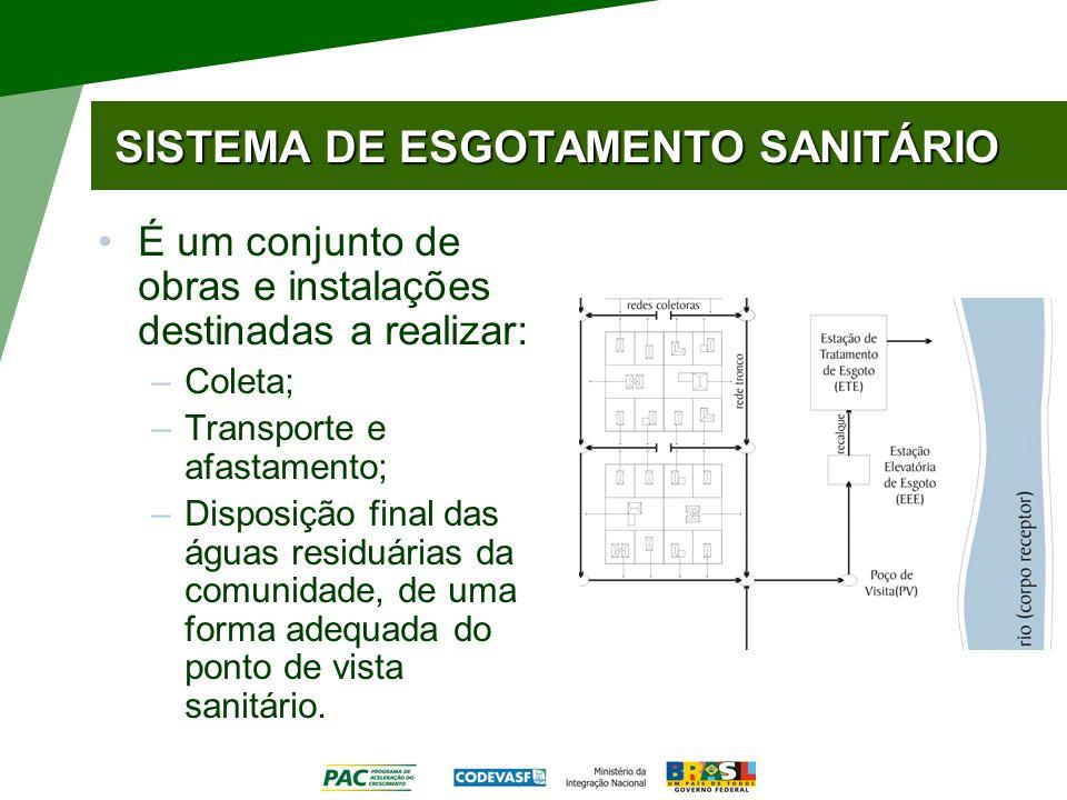 SISTEMA DE ESGOTAMENTO SANITÁRIO É um conjunto de obras e instalações destinadas a realizar: –Coleta; –Transporte e afastamento; –Disposição final das águas residuárias da comunidade, de uma forma adequada do ponto de vista sanitário.