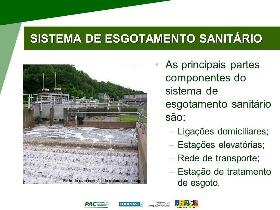 SISTEMA DE ESGOTAMENTO SANITÁRIO As principais partes componentes do sistema de esgotamento sanitário são: –Ligações domiciliares; –Estações elevatóri