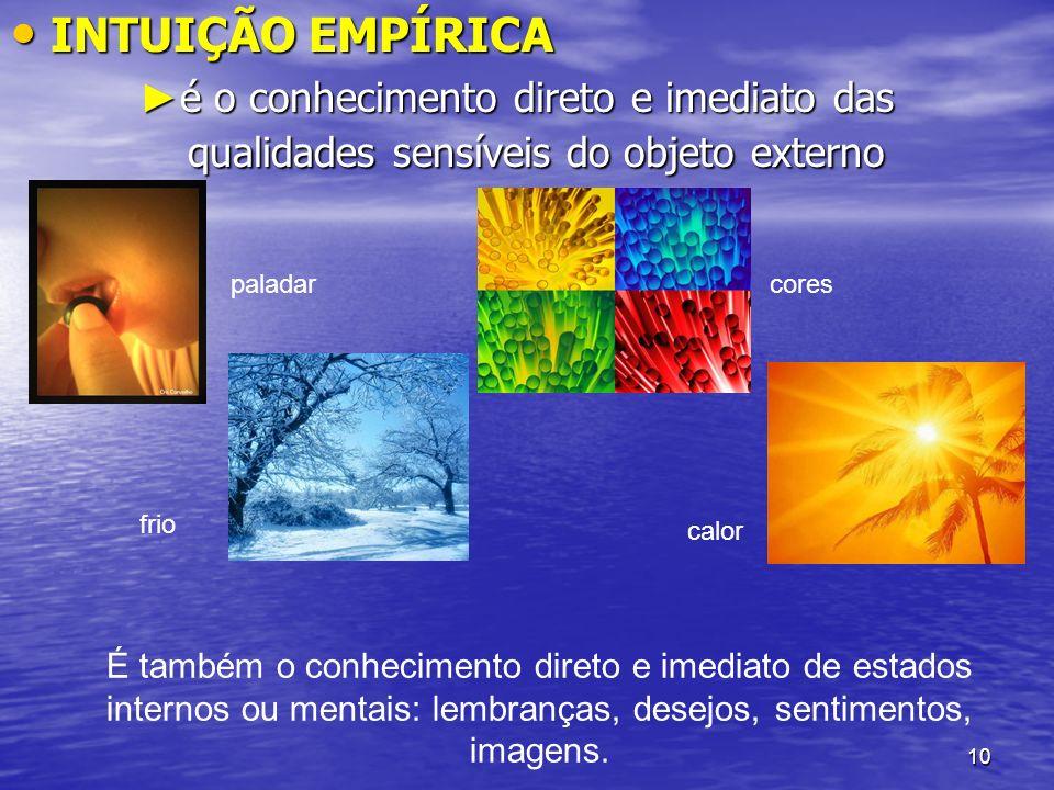 10 INTUIÇÃO EMPÍRICA INTUIÇÃO EMPÍRICA é o conhecimento direto e imediato das qualidades sensíveis do objeto externo é o conhecimento direto e imediat