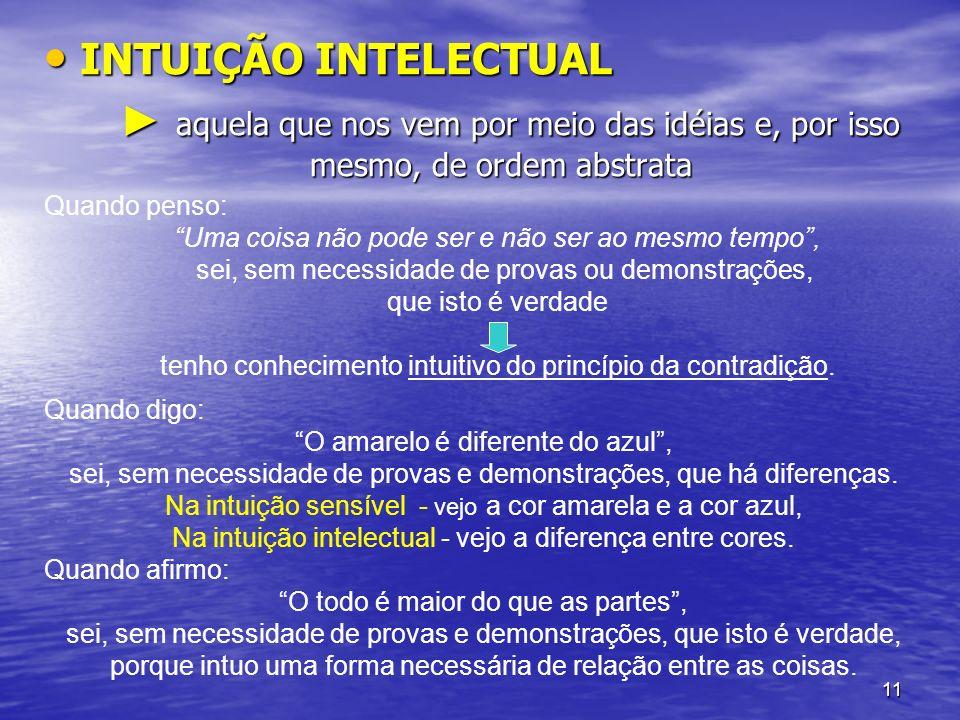 11 INTUIÇÃO INTELECTUAL INTUIÇÃO INTELECTUAL aquela que nos vem por meio das idéias e, por isso mesmo, de ordem abstrata aquela que nos vem por meio d