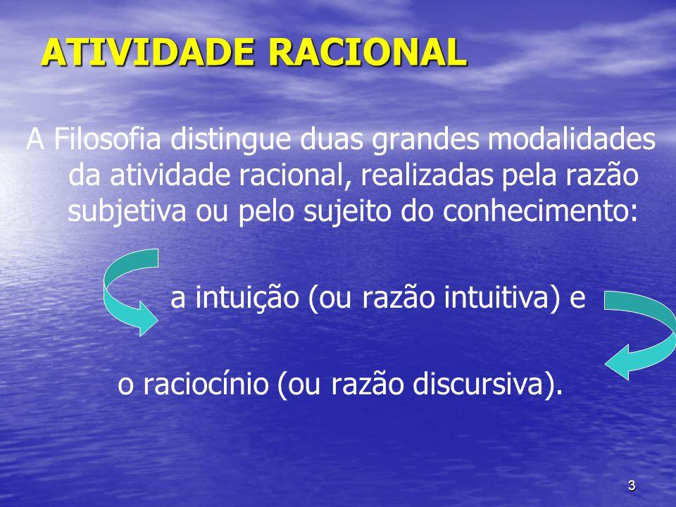 3 ATIVIDADE RACIONAL A Filosofia distingue duas grandes modalidades da atividade racional, realizadas pela razão subjetiva ou pelo sujeito do conhecim