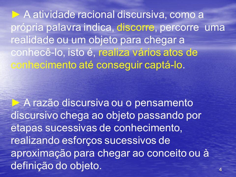 4 A atividade racional discursiva, como a própria palavra indica, discorre, percorre uma realidade ou um objeto para chegar a conhecê-lo, isto é, real