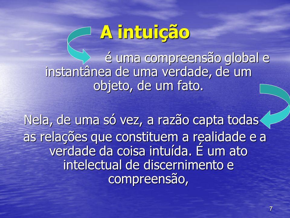 7 A intuição é uma compreensão global e instantânea de uma verdade, de um objeto, de um fato. é uma compreensão global e instantânea de uma verdade, d