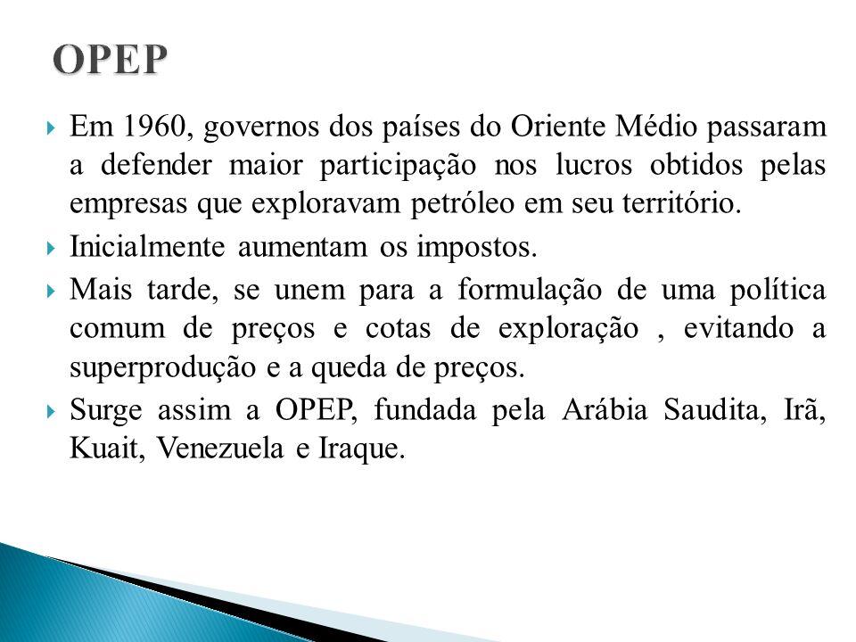 Em 1960, governos dos países do Oriente Médio passaram a defender maior participação nos lucros obtidos pelas empresas que exploravam petróleo em seu território.