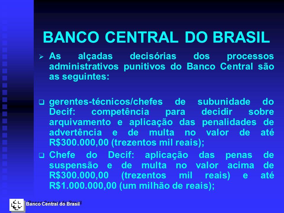 Banco Central do Brasil BANCO CENTRAL DO BRASIL As alçadas decisórias dos processos administrativos punitivos do Banco Central são as seguintes: geren