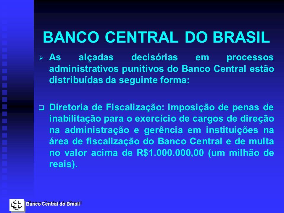 Banco Central do Brasil BANCO CENTRAL DO BRASIL As alçadas decisórias em processos administrativos punitivos do Banco Central estão distribuídas da se