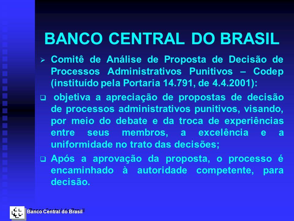 Banco Central do Brasil BANCO CENTRAL DO BRASIL Comitê de Análise de Proposta de Decisão de Processos Administrativos Punitivos – Codep (instituído pe