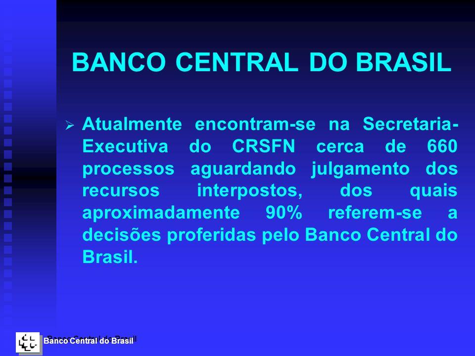 Banco Central do Brasil BANCO CENTRAL DO BRASIL Atualmente encontram-se na Secretaria- Executiva do CRSFN cerca de 660 processos aguardando julgamento