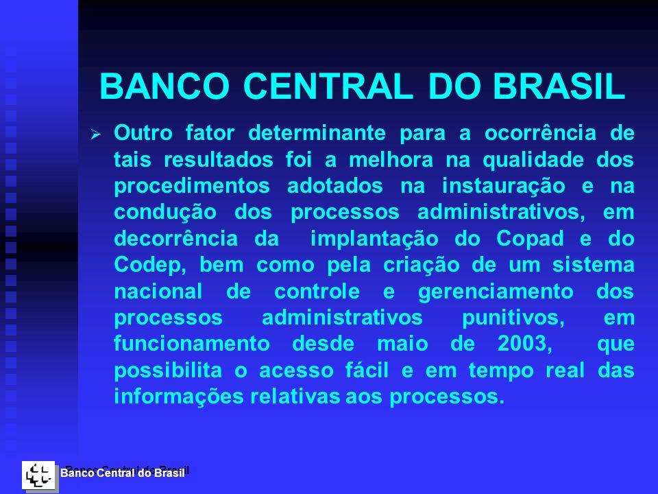 Banco Central do Brasil BANCO CENTRAL DO BRASIL Outro fator determinante para a ocorrência de tais resultados foi a melhora na qualidade dos procedime