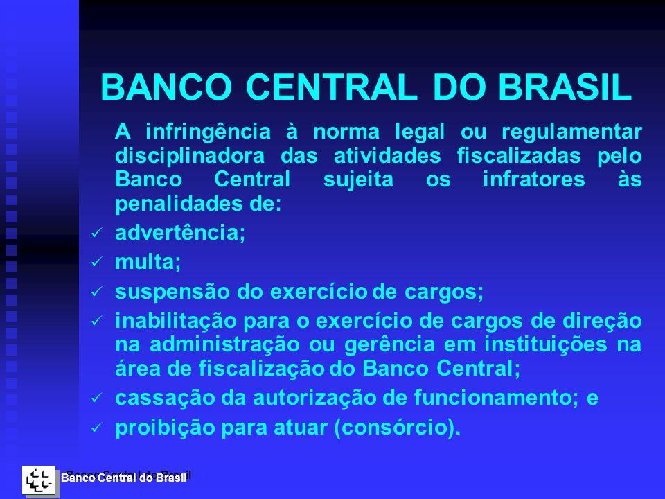 Banco Central do Brasil BANCO CENTRAL DO BRASIL A infringência à norma legal ou regulamentar disciplinadora das atividades fiscalizadas pelo Banco Cen