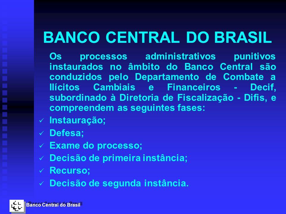 Banco Central do Brasil BANCO CENTRAL DO BRASIL Os processos administrativos punitivos instaurados no âmbito do Banco Central são conduzidos pelo Depa