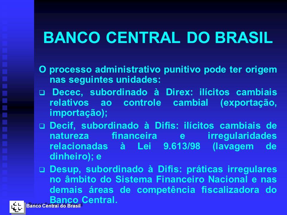 Banco Central do Brasil BANCO CENTRAL DO BRASIL O processo administrativo punitivo pode ter origem nas seguintes unidades: Decec, subordinado à Direx: