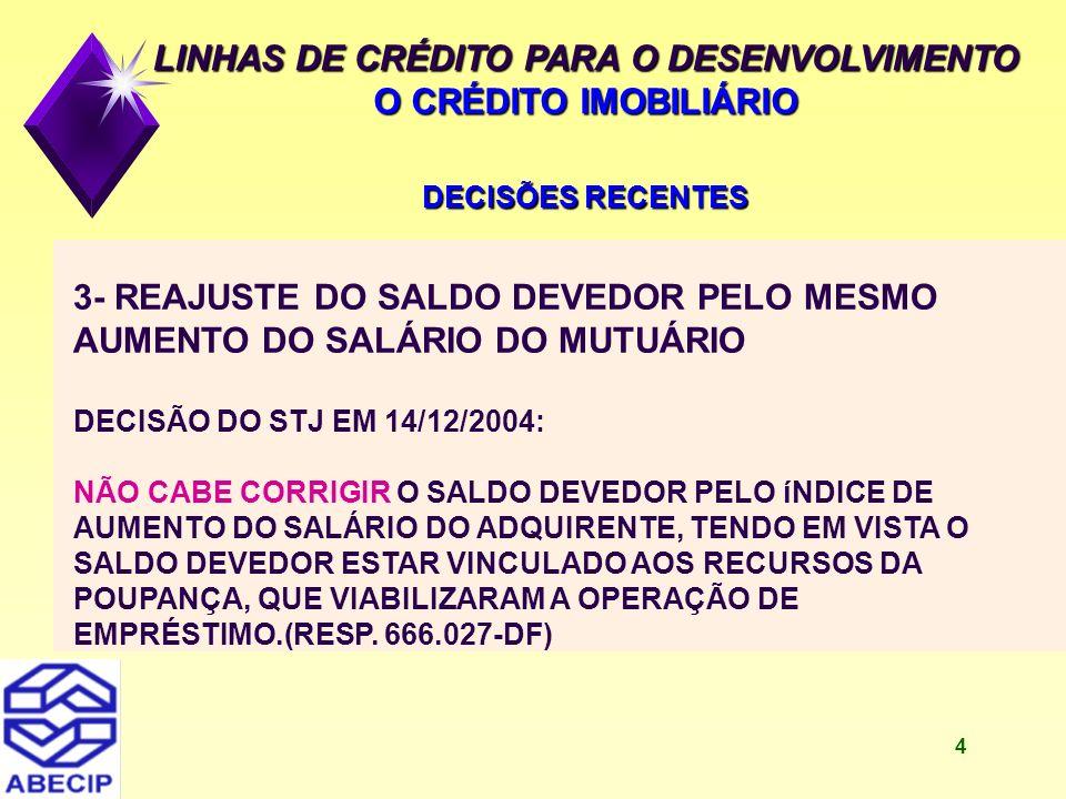5 LINHAS DE CRÉDITO PARA O DESENVOLVIMENTO O CRÉDITO IMOBILIÁRIO DECISÕES RECENTES 4- INCONTROVERSO – LEI 10.931 / SET/04 DECISÃO DO TJ-RS EM 24/11/2004: O INCONTROVERSO NÃO SE APLICA AOS CONTRATOS DO SFH, TENDO EM VISTA A LEI Nº 10.931 NÃO SE REFERIR EXPRESSAMENTE A ESSE SISTEMA.
