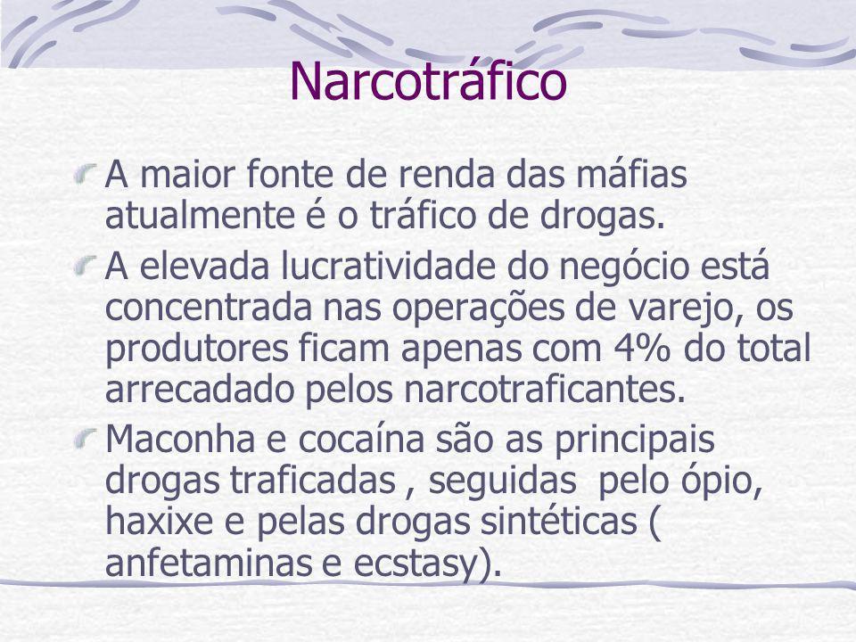 Narcotráfico A maior fonte de renda das máfias atualmente é o tráfico de drogas. A elevada lucratividade do negócio está concentrada nas operações de