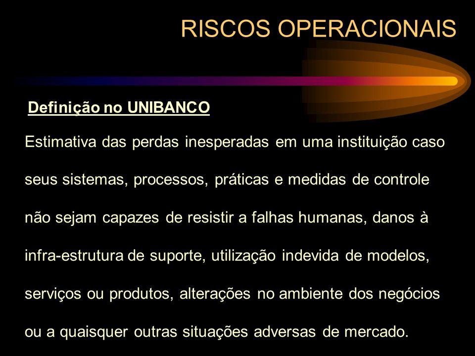 RISCOS OPERACIONAIS Definição no UNIBANCO Estimativa das perdas inesperadas em uma instituição caso seus sistemas, processos, práticas e medidas de co