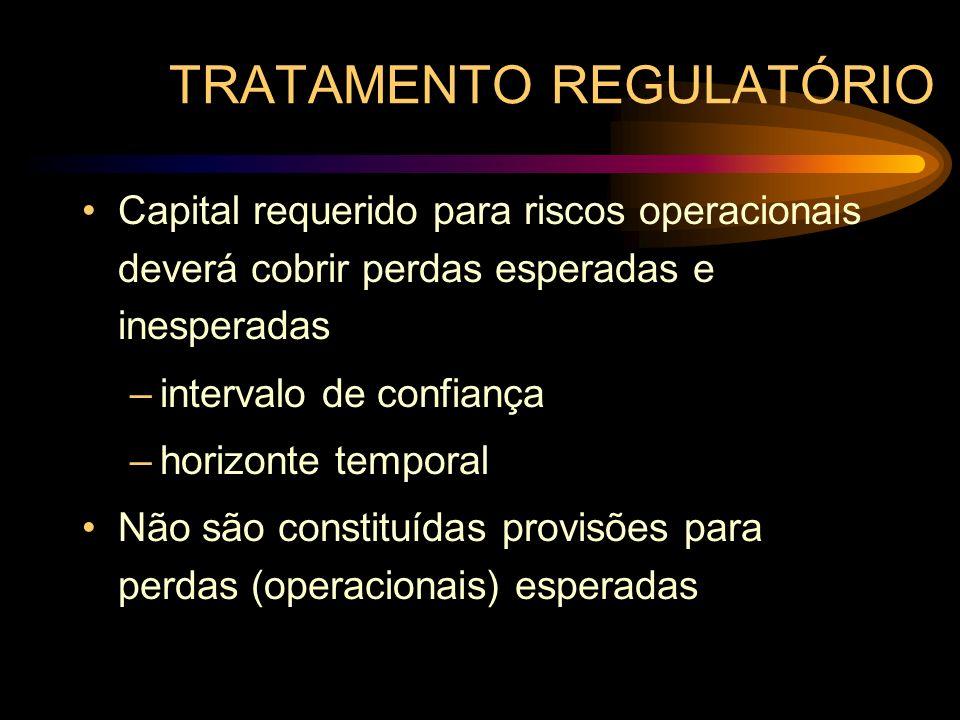 TRATAMENTO REGULATÓRIO Capital requerido para riscos operacionais deverá cobrir perdas esperadas e inesperadas –intervalo de confiança –horizonte temp