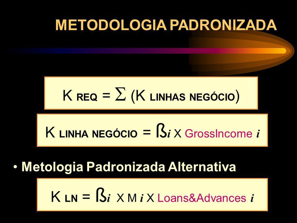 METODOLOGIA PADRONIZADA K REQ = (K LINHAS NEGÓCIO ) K LINHA NEGÓCIO = ß i X GrossIncome i K LN = ß i X M i X Loans&Advances i Metologia Padronizada Al