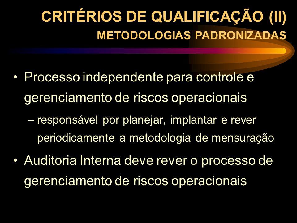 Processo independente para controle e gerenciamento de riscos operacionais –responsável por planejar, implantar e rever periodicamente a metodologia d