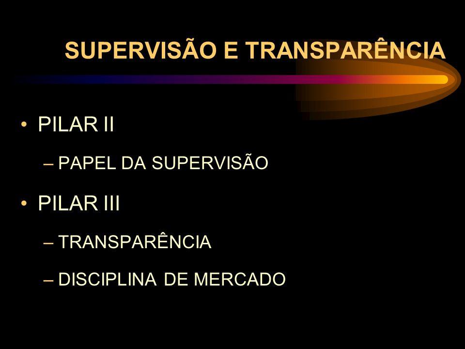 SUPERVISÃO E TRANSPARÊNCIA PILAR II –PAPEL DA SUPERVISÃO PILAR III –TRANSPARÊNCIA –DISCIPLINA DE MERCADO